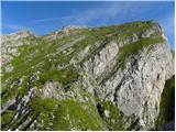Creta di Collinetta / Cellon