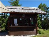 Mojčin dom na Vitrancu