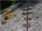 Kranjska Gora - ciprnik