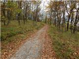 sveta_ana_razguri - Sveti Socerb (Vipavska brda)