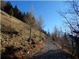 ljubelj - Potočnikova planina