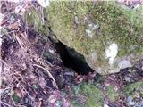 Potok (Mostni graben) - dom_na_creti