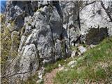 jamce - Podrta gora nad Ajdovščino