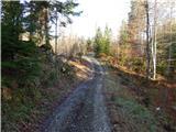 Selski most - planina_prihod