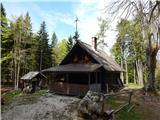 Zatrnik - belska_planina