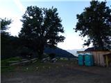 Planinski dom na kmetiji Kumer