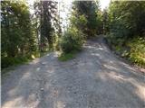 Planinski dom na kmetiji Kumer - sveta_ana_v_koprivni