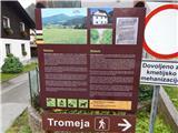 Rateče - pec_tromeja