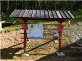 Zavetišče v Hudičevem borštu