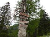 Planina Jezerca - dom_na_gospincu