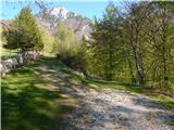 Tolminska korita - planina_na_kalu