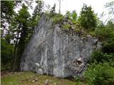 Scicchizza - zgornje_mangartsko_jezero