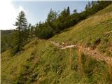 Podrožca / Rosenbach - hruski_vrh