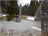 Spominski park taborišča Mauthausen Ljubelj - sveta_ana_ljubelj