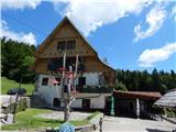 Dom na Travni Gori