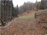 Okrog pri Motniku - dom_na_menini_planini