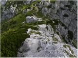 Žagana peč - cojzova_koca_na_kokrskem_sedlu