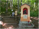 Tacen (Sveti Jurij) - grmada