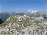 Planina Dol - rzenik