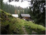Planina Zgornja Grintovica