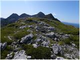 Planina Polog - Kser