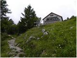 Dom na Kališču