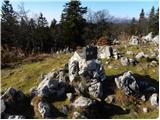 Dom na Menini planini - Vivodnik