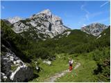 Planina Ravne - mala_ojstrica