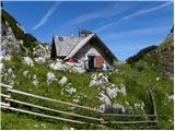 planina_ravne - Kapelica na Molički planini