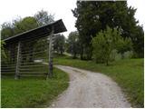 Dom na Govejku - osolnik