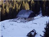 Planina Blato - prsivec