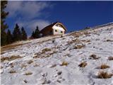 Grahovše - planina_javornik