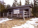 Grmovškov dom - Ribniška koča
