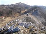 predmeja - Sinji vrh