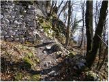 Konec ceste pod Jelovcem - stari_grad_grad_cusperk