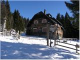 Dom na Smrekovcu mountain hut