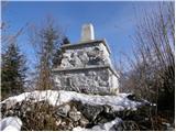 Stene svete Ane