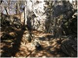 Kamnje - Koča Antona Bavčerja na Čavnu