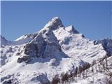 Mali Draški vrh