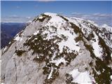 Lipanski vrh