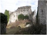 Stari grad Vipava