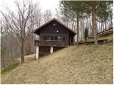 Dom na Bukovici