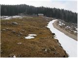 Planina Podvežak - Tolsti vrh (Veža)