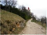 Stahovica - Sveti Primož in Sveti Peter