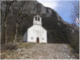 Sveti Miklavž nad Vipavo