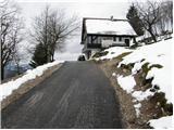 Hotavlje - dom_na_slajki