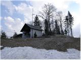 Planina pod Golico - Španov vrh