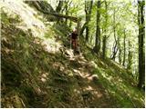 Prelaz Vrhe - donacka_gora