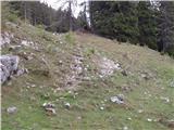 Grahovše - Bela peč