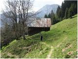 Rifugio  Nordio - marija_snezna_maria_schnee_pod_gozmanom